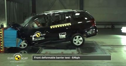 Euro NCAP: Dacia Logan MCV obtine trei stele (video)