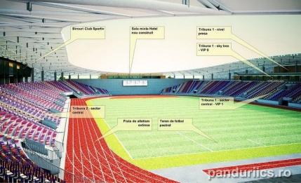 Unda verde pentru construirea noului stadion din Targu Jiu