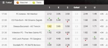 Steaua - Trencin, cote pentru pariuri online