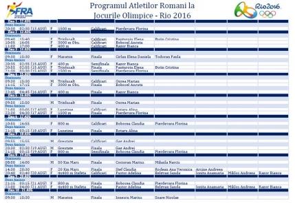 Programul atletilor romani la Rio 2016